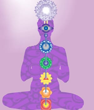 The Complete Guide to the Spiritual Eye: What it Is and How to See It